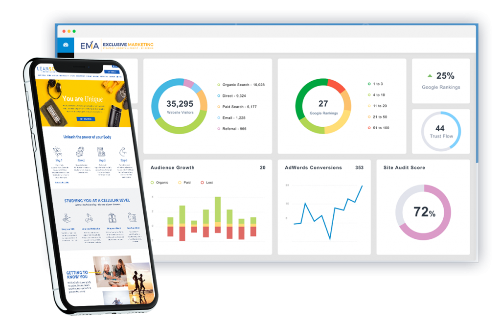ALL YOUR SERVICES UNDERNEATH ONE DASHBOARD